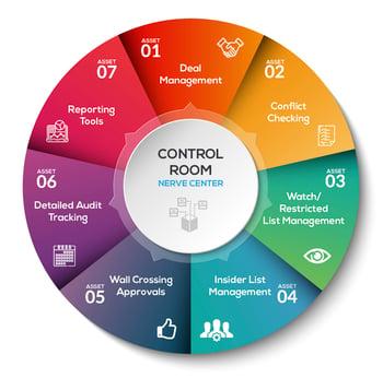 ControlRoom-InfoGraphic