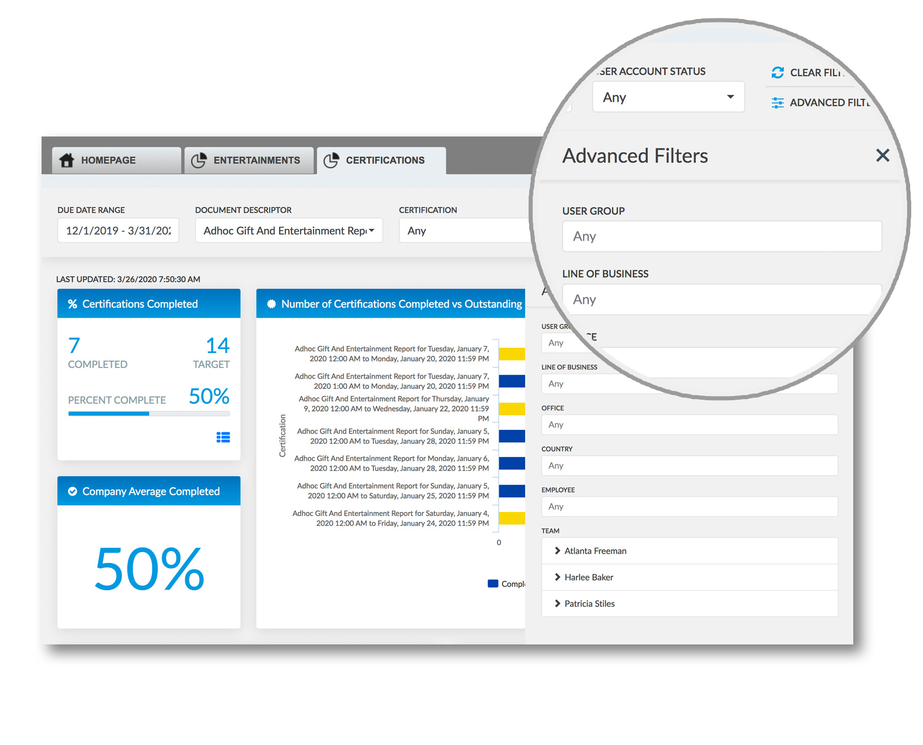 Compliance-Dashboards-Functionality-Overview