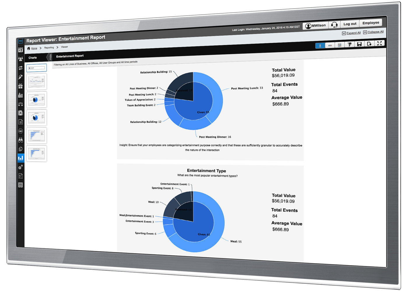 Reporting and management information